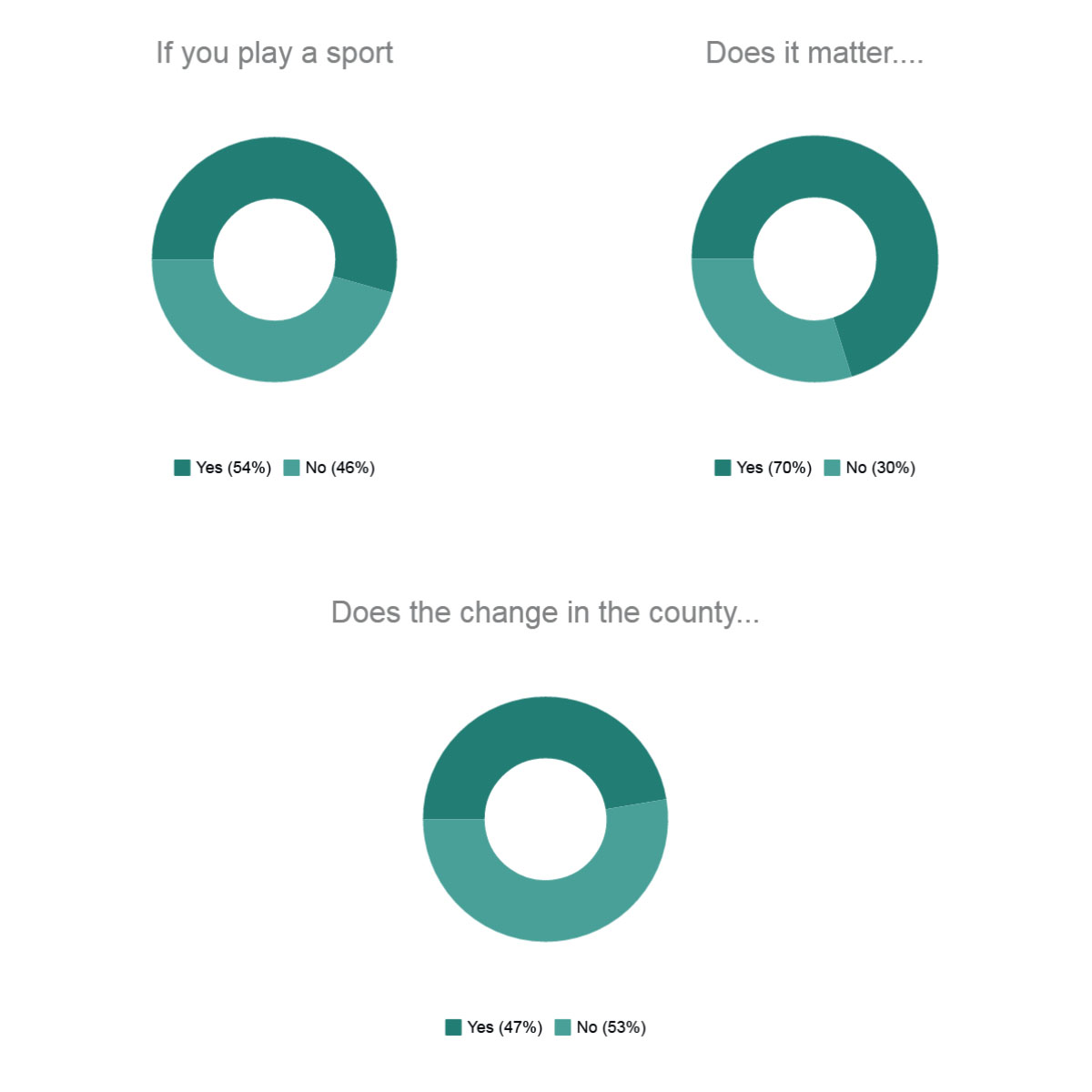 Sports News Story Poll graphic WEB (1)
